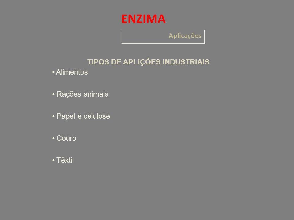TIPOS DE APLIÇÕES INDUSTRIAIS Alimentos Rações animais Papel e celulose Couro Têxtil Aplicações ENZIMA