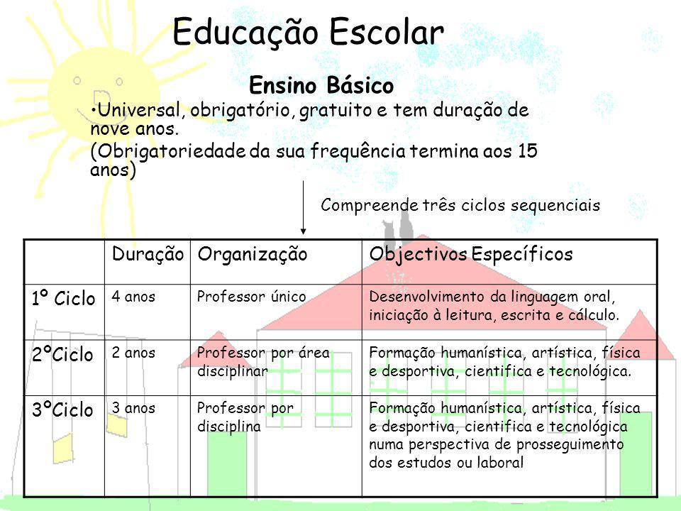 Educação Escolar Ensino Básico Universal, obrigatório, gratuito e tem duração de nove anos. (Obrigatoriedade da sua frequência termina aos 15 anos) Co