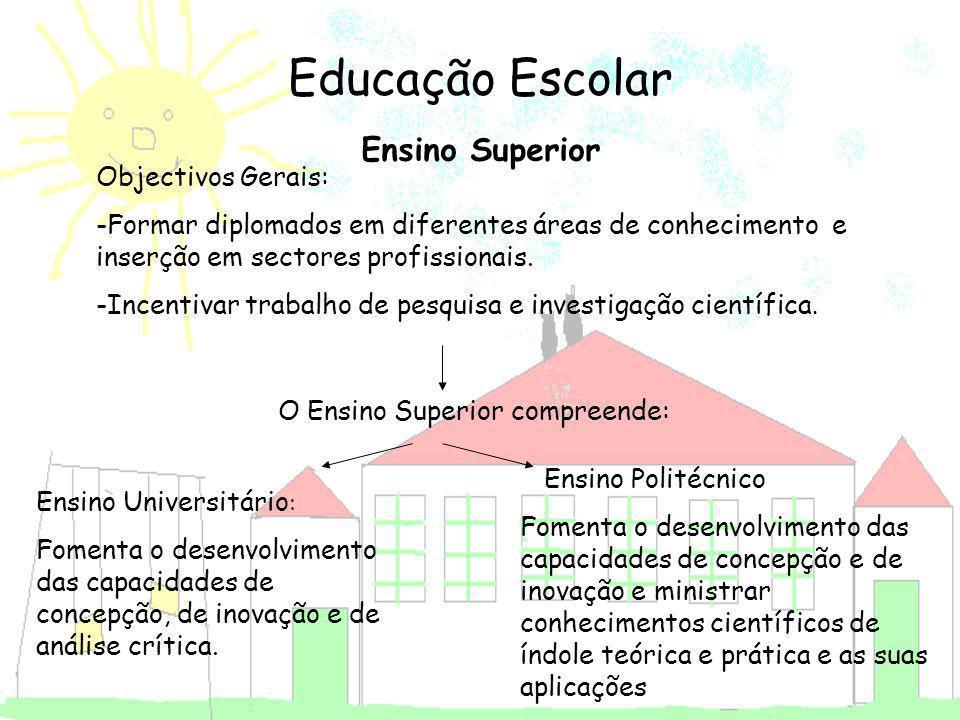 Educação Escolar Ensino Superior Objectivos Gerais: -Formar diplomados em diferentes áreas de conhecimento e inserção em sectores profissionais. -Ince