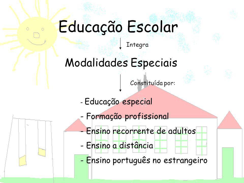 Educação Escolar Modalidades Especiais Integra - Educação especial - Formação profissional - Ensino recorrente de adultos - Ensino a distância - Ensin