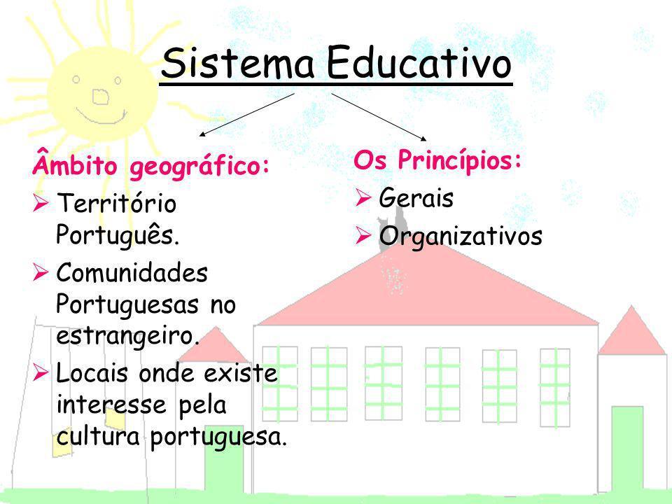 Sistema Educativo Âmbito geográfico: Território Português. Comunidades Portuguesas no estrangeiro. Locais onde existe interesse pela cultura portugues