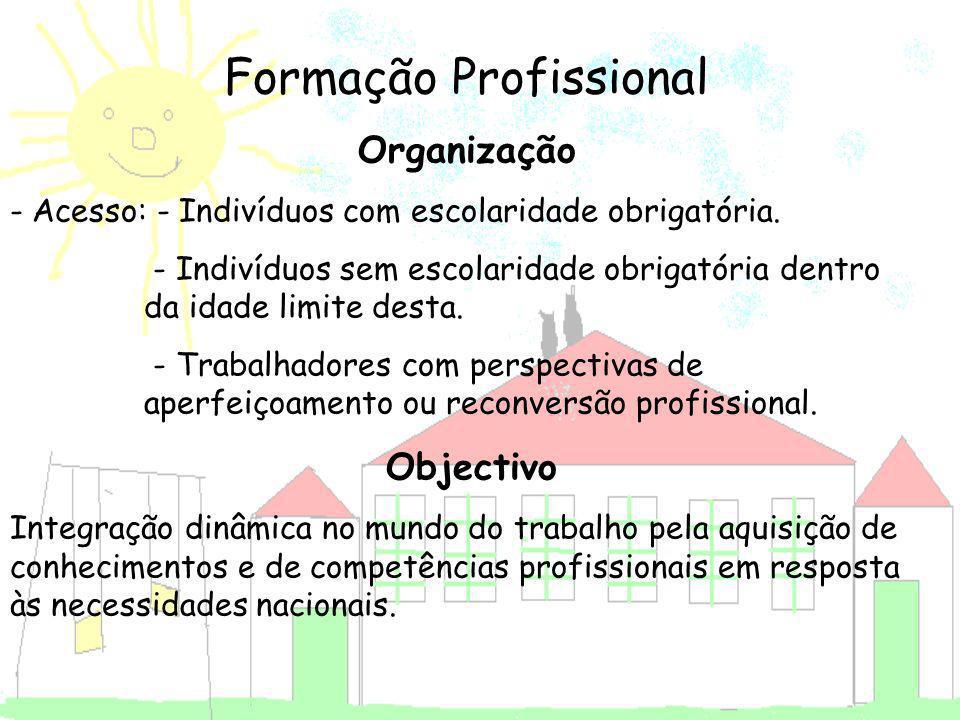 Formação Profissional Organização - Acesso: - Indivíduos com escolaridade obrigatória. - Indivíduos sem escolaridade obrigatória dentro da idade limit