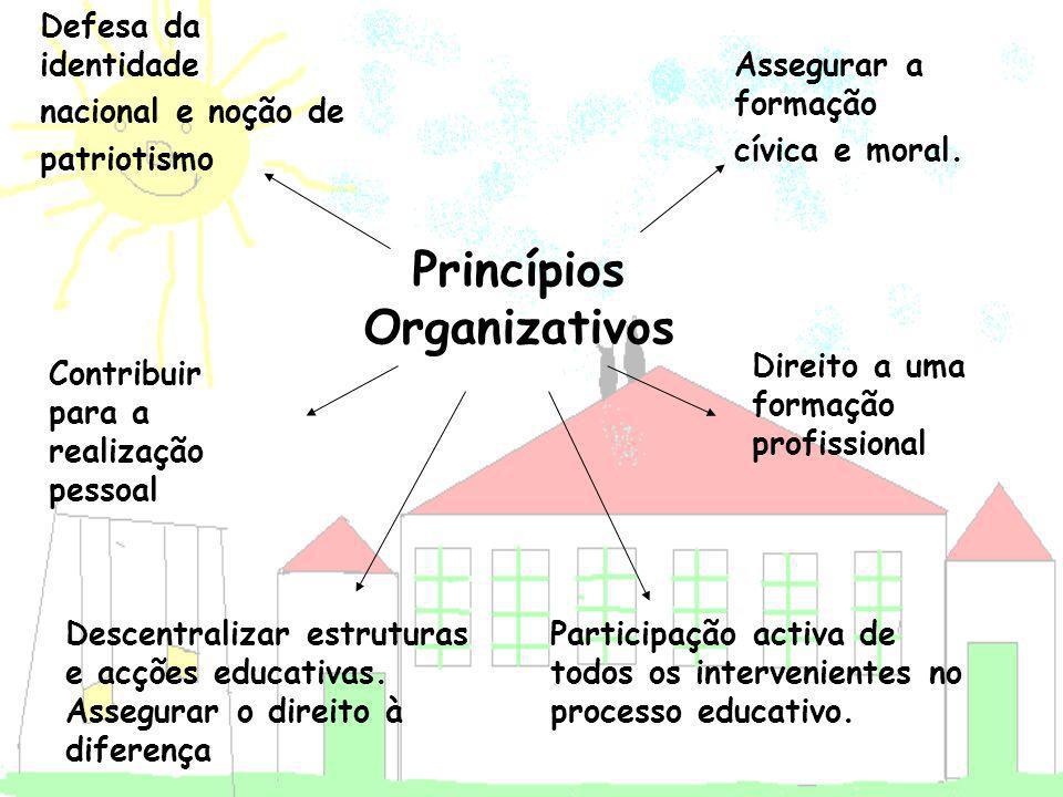 Princípios Organizativos Defesa da identidade nacional e noção de patriotismo Assegurar a formação cívica e moral. Descentralizar estruturas e acções