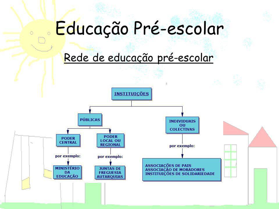 Rede de educação pré-escolar Educação Pré-escolar