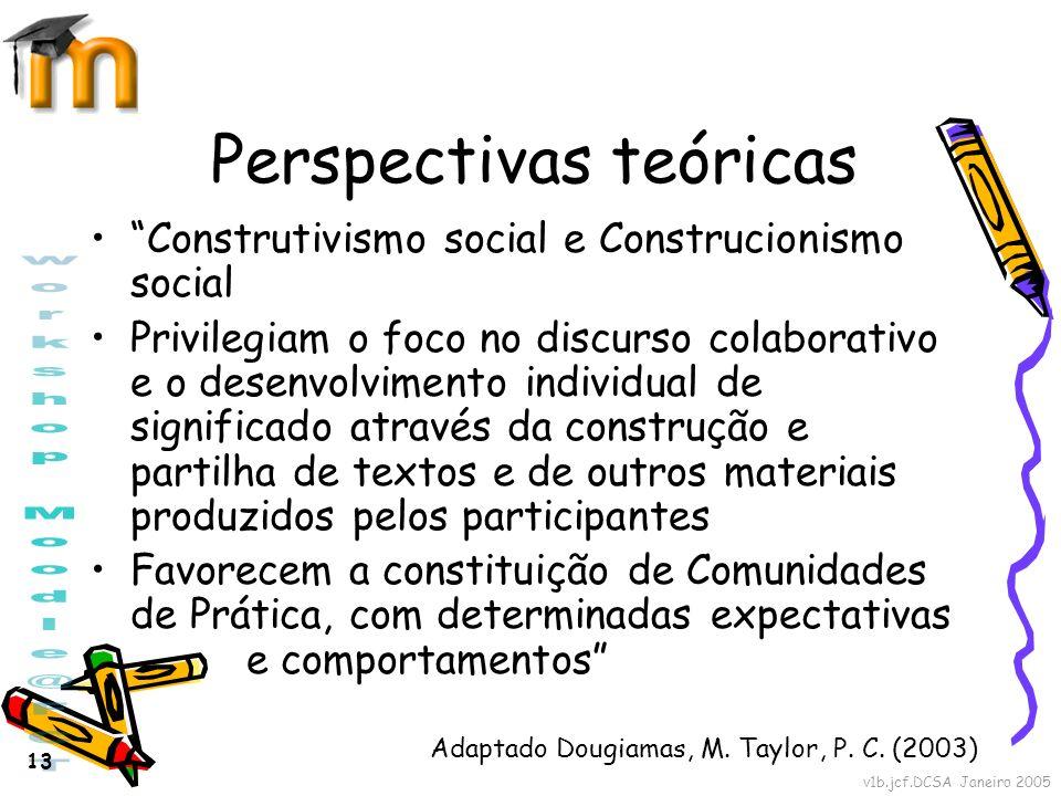 v1b.jcf.DCSA Janeiro 2005 13 Perspectivas teóricas Construtivismo social e Construcionismo social Privilegiam o foco no discurso colaborativo e o dese