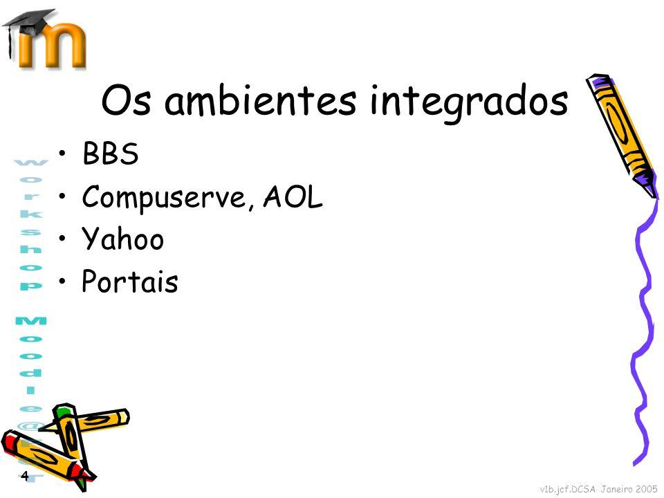 v1b.jcf.DCSA Janeiro 2005 4 Os ambientes integrados BBS Compuserve, AOL Yahoo Portais