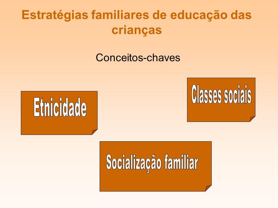 Objectivos do estudo Avaliar a influência da filiação étnica e da classe social no desenvolvimento de estratégias familiares de sociabilização das crianças.
