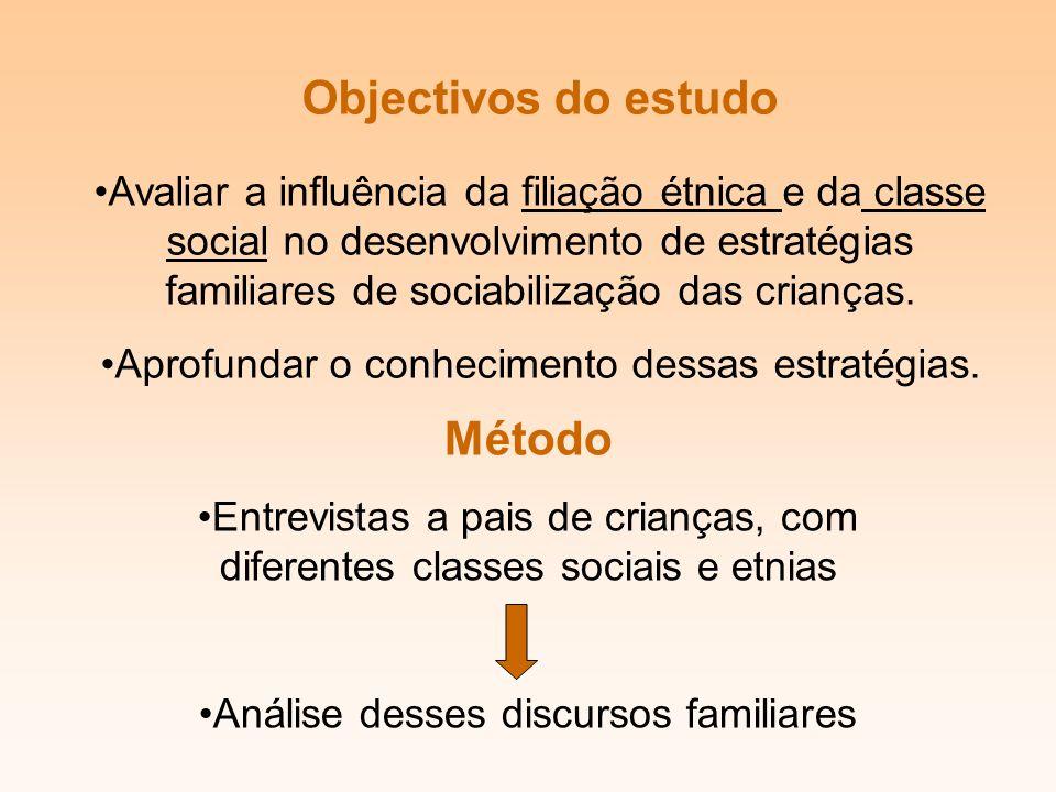 4.O que esperam as famílias do papel do professor.