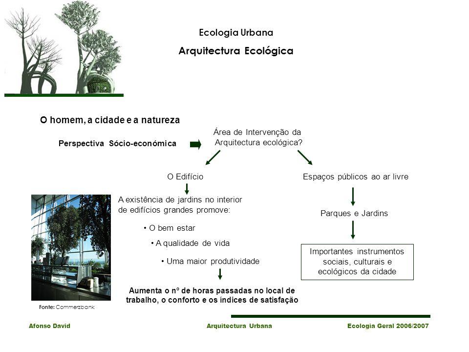 Ecologia Urbana Arquitectura Ecológica Afonso David Arquitectura Urbana Ecologia Geral 2006/2007 Perspectiva Sócio-económica O homem, a cidade e a natureza Área de Intervenção da Arquitectura ecológica.