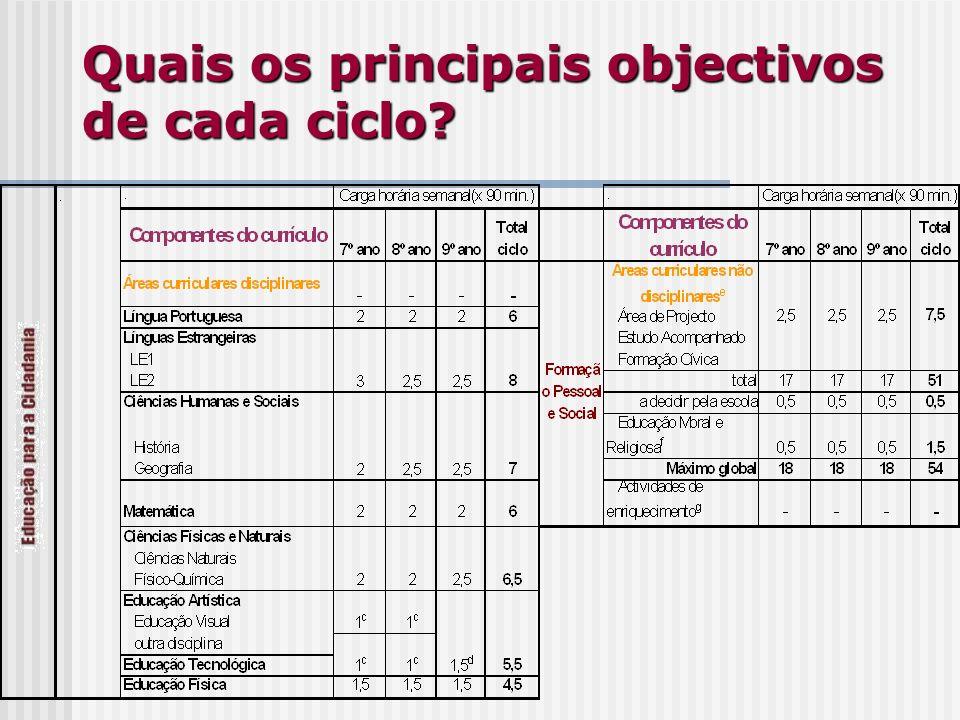 Ensino Básico A conclusão com aproveitamento do ensino básico confere o direito à atribuição de um diploma.