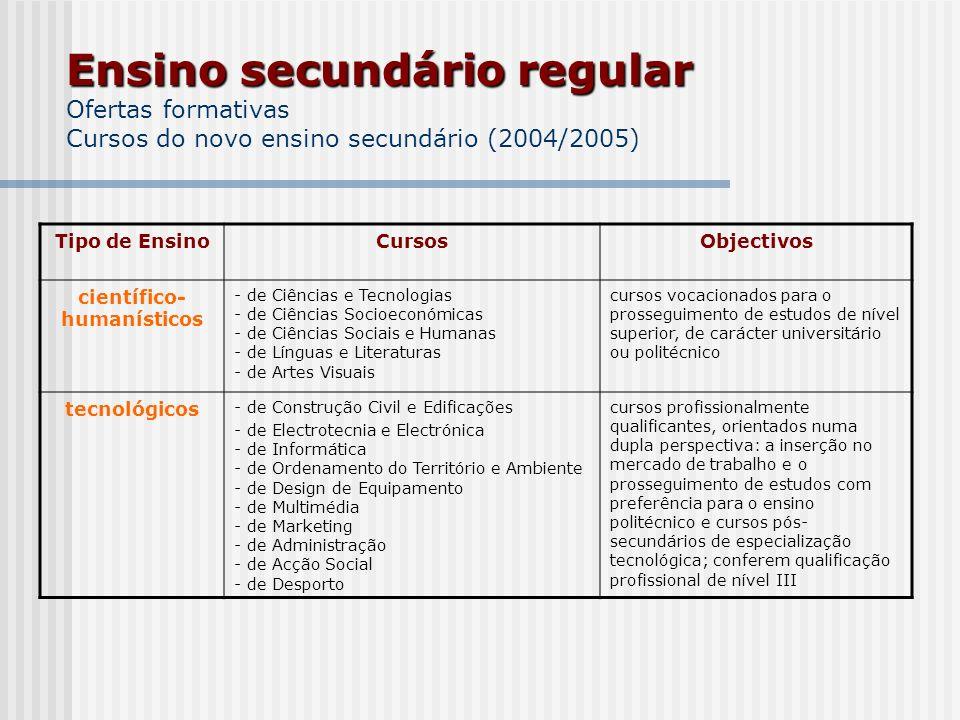 Ensino secundário regular Ensino secundário regular Ofertas formativas Cursos do novo ensino secundário (2004/2005) Tipo de EnsinoCursosObjectivos cie