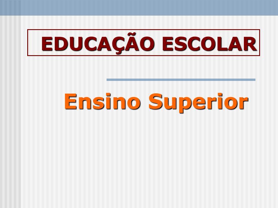 EDUCAÇÃO ESCOLAR Ensino Superior