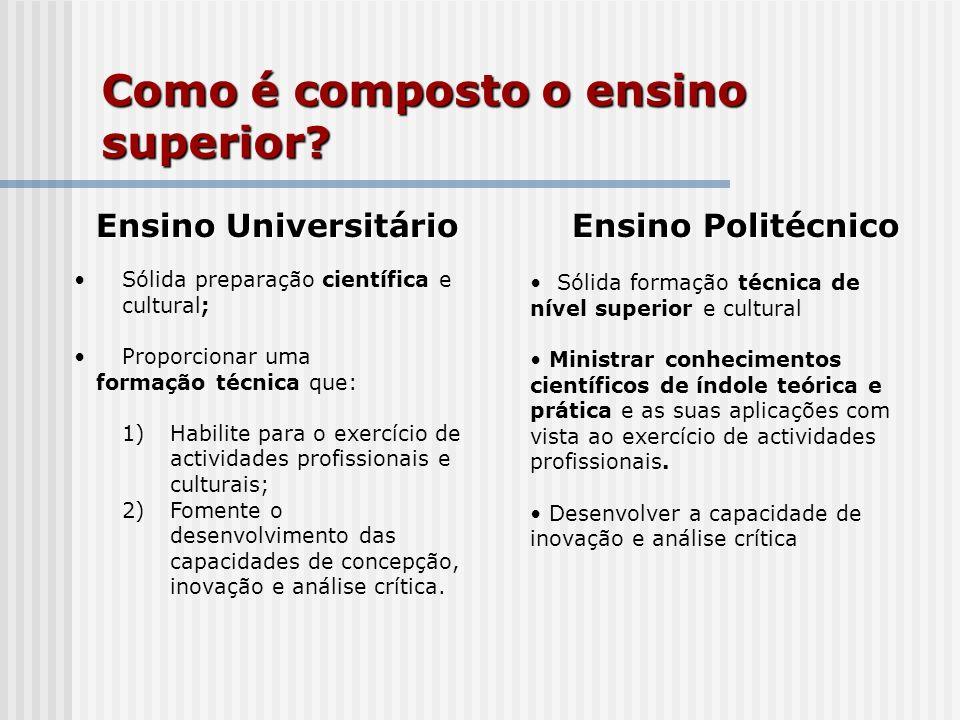 Como é composto o ensino superior? Ensino UniversitárioEnsino Politécnico Ensino Universitário Ensino Politécnico Sólida preparação científica e cultu