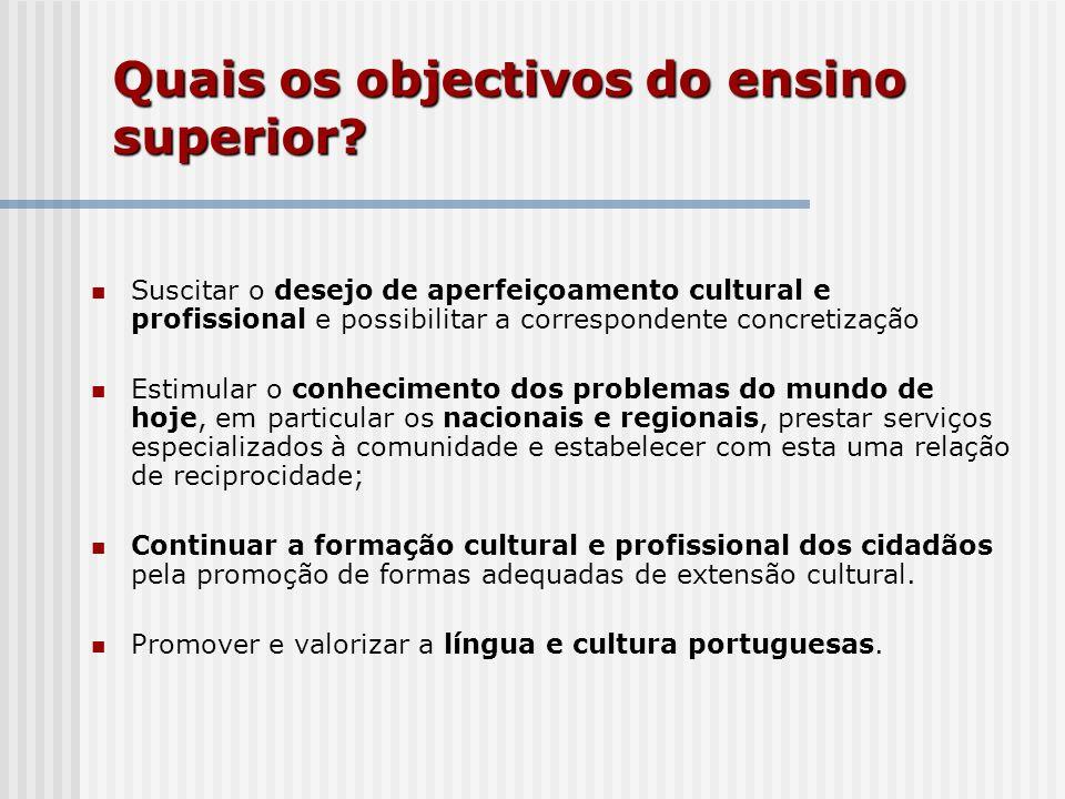 Suscitar o desejo de aperfeiçoamento cultural e profissional e possibilitar a correspondente concretização Estimular o conhecimento dos problemas do m
