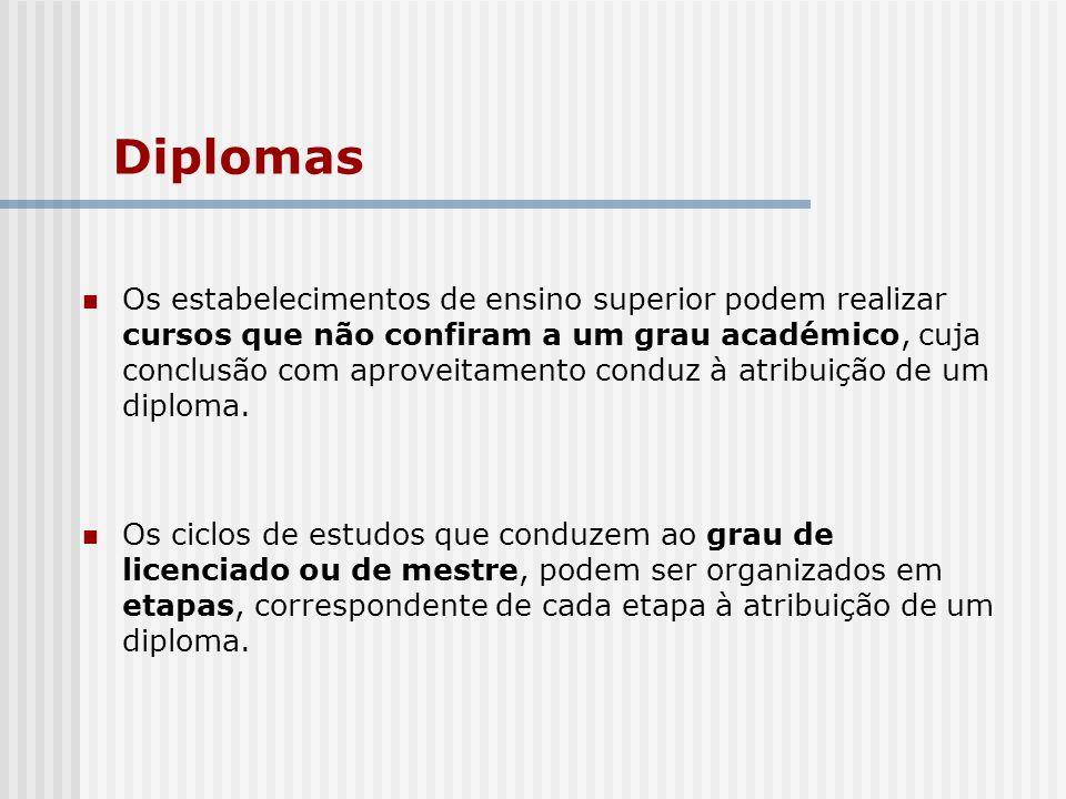 Diplomas Os estabelecimentos de ensino superior podem realizar cursos que não confiram a um grau académico, cuja conclusão com aproveitamento conduz à