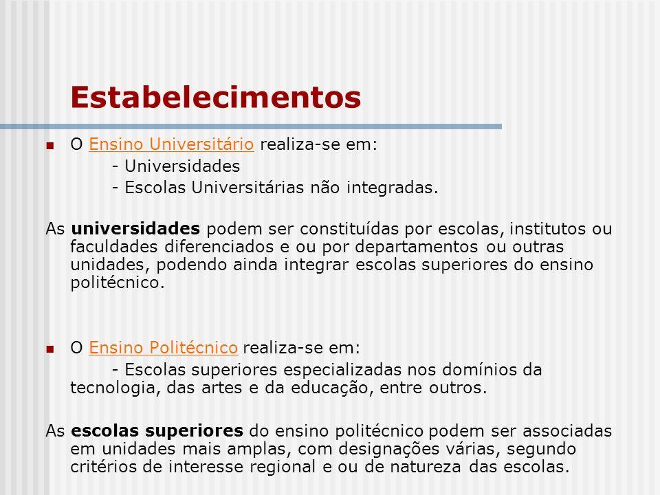 Estabelecimentos O Ensino Universitário realiza-se em: - Universidades - Escolas Universitárias não integradas. As universidades podem ser constituída