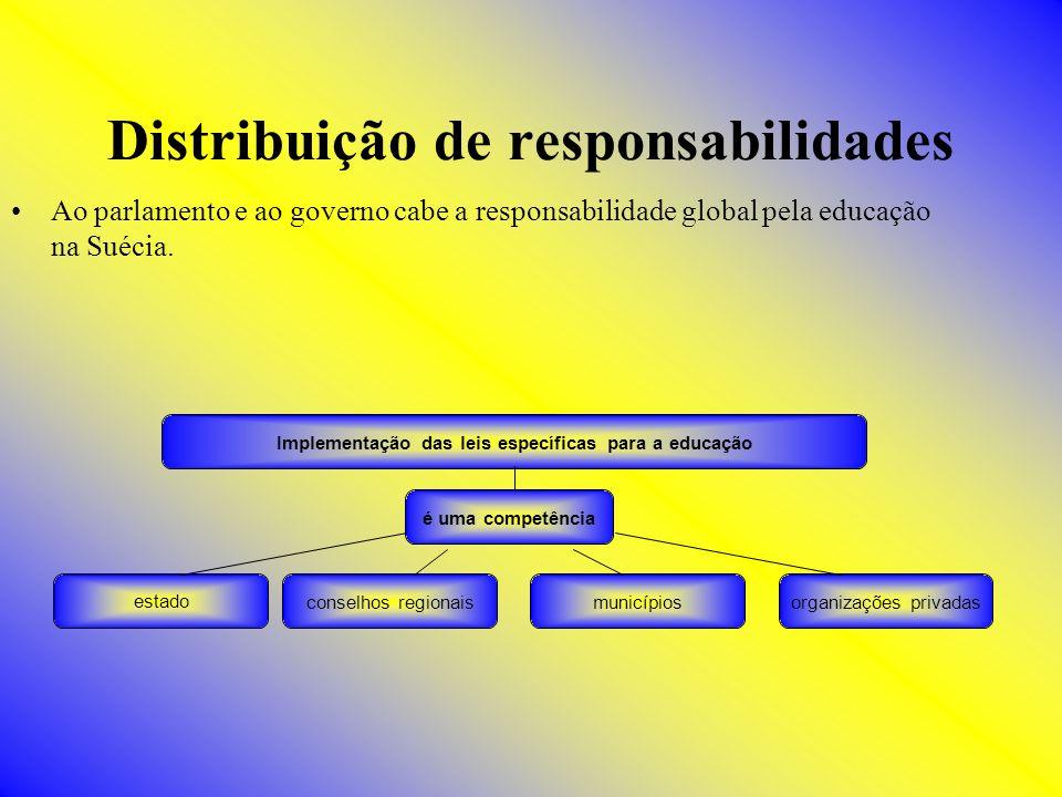 Distribuição de responsabilidades Ao parlamento e ao governo cabe a responsabilidade global pela educação na Suécia. Implementação das leis específica