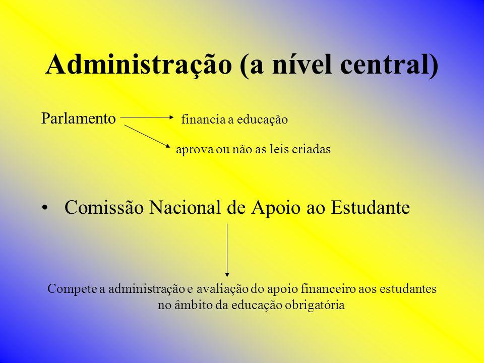 Administração (a nível central) Parlamento financia a educação aprova ou não as leis criadas Comissão Nacional de Apoio ao Estudante Compete a adminis