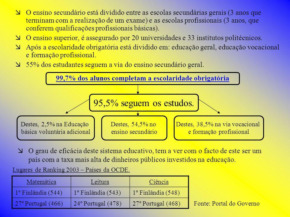 O ensino secundário está dividido entre as escolas secundárias gerais (3 anos que terminam com a realização de um exame) e as escolas profissionais (3
