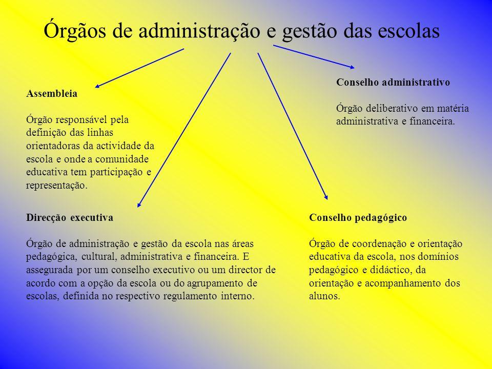 Órgãos de administração e gestão das escolas Assembleia Órgão responsável pela definição das linhas orientadoras da actividade da escola e onde a comu
