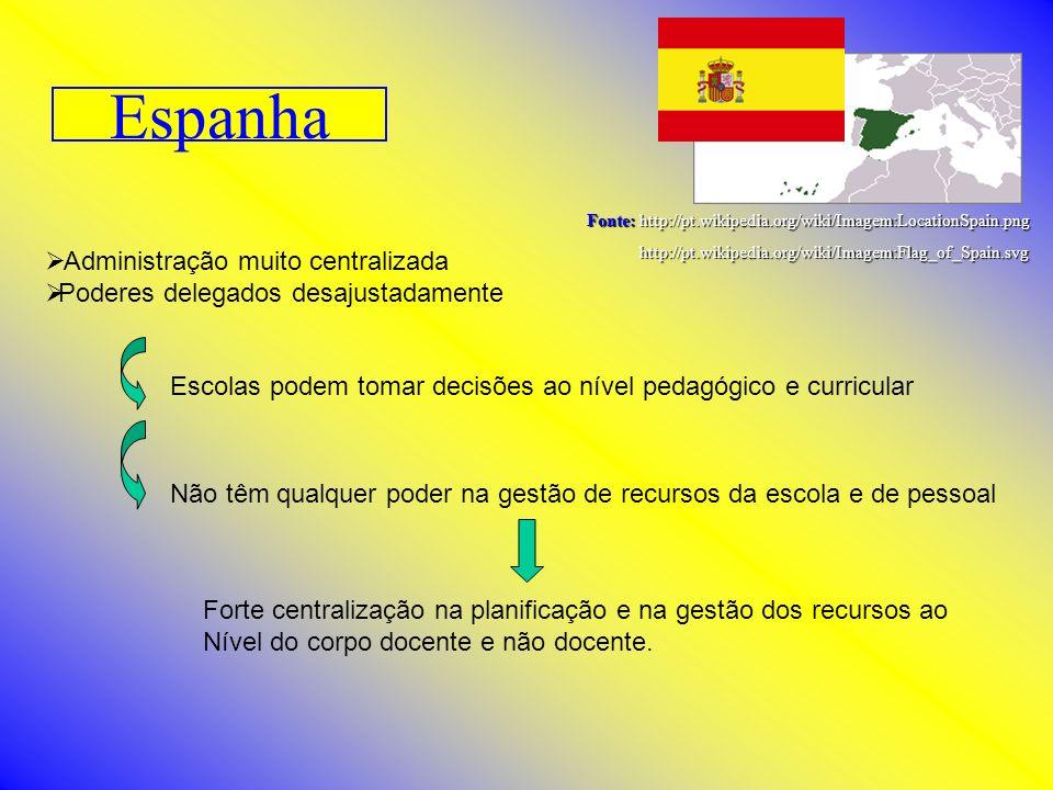 Espanha Administração muito centralizada Poderes delegados desajustadamente Escolas podem tomar decisões ao nível pedagógico e curricular Não têm qual