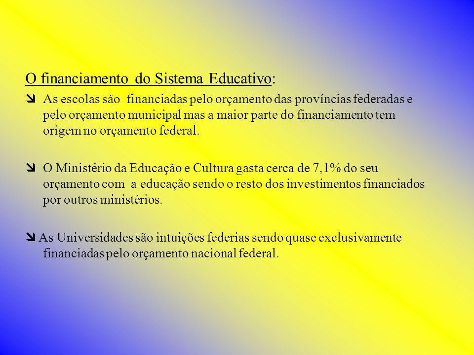 O financiamento do Sistema Educativo: As escolas são financiadas pelo orçamento das províncias federadas e pelo orçamento municipal mas a maior parte