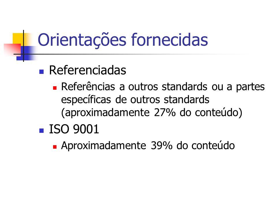 Orientações fornecidas Referenciadas Referências a outros standards ou a partes específicas de outros standards (aproximadamente 27% do conteúdo) ISO