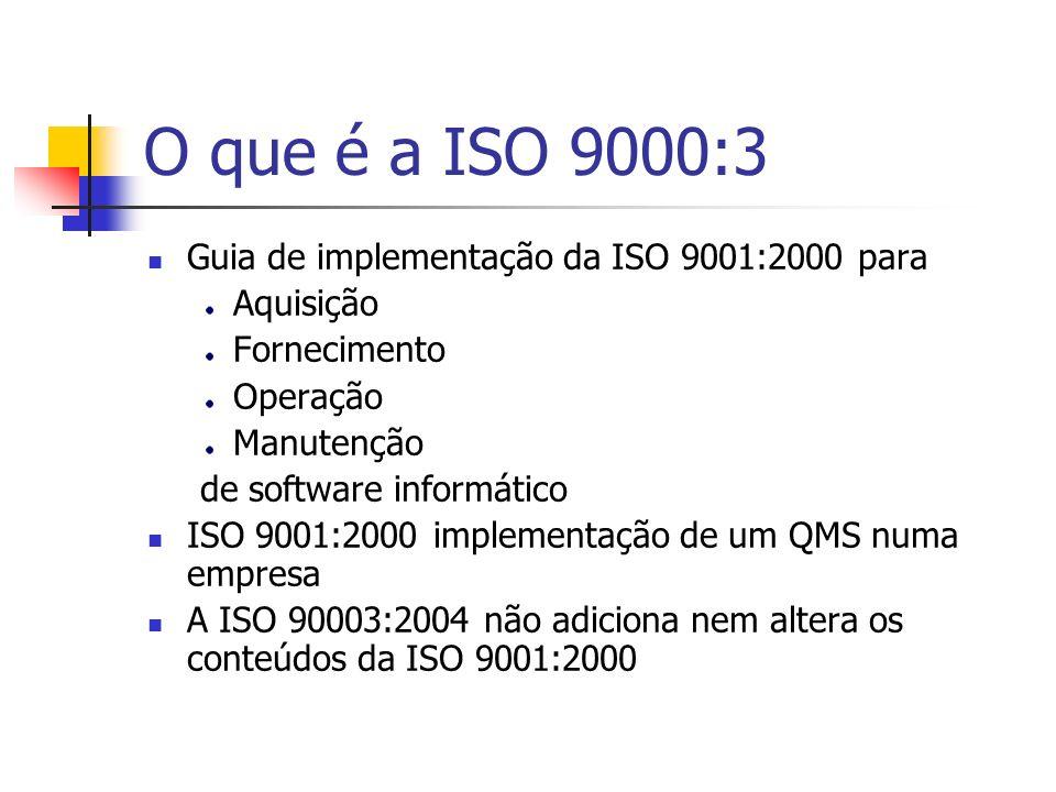 O que é a ISO 9000:3 Guia de implementação da ISO 9001:2000 para Aquisição Fornecimento Operação Manutenção de software informático ISO 9001:2000 impl