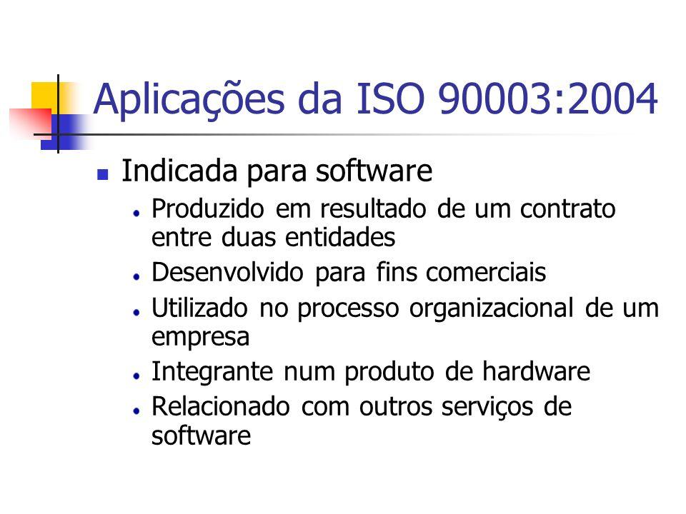 Aplicações da ISO 90003:2004 Indicada para software Produzido em resultado de um contrato entre duas entidades Desenvolvido para fins comerciais Utili