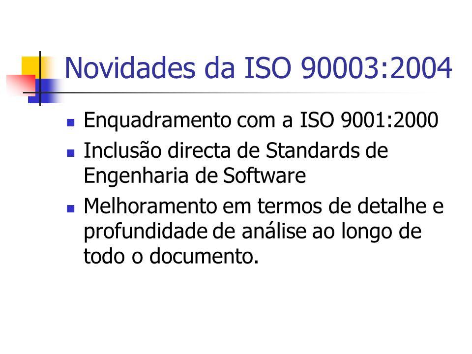 Novidades da ISO 90003:2004 Enquadramento com a ISO 9001:2000 Inclusão directa de Standards de Engenharia de Software Melhoramento em termos de detalh