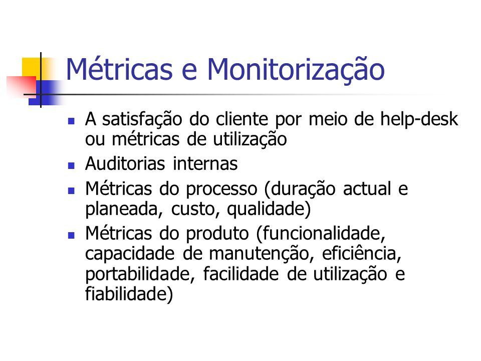 Métricas e Monitorização A satisfação do cliente por meio de help-desk ou métricas de utilização Auditorias internas Métricas do processo (duração act
