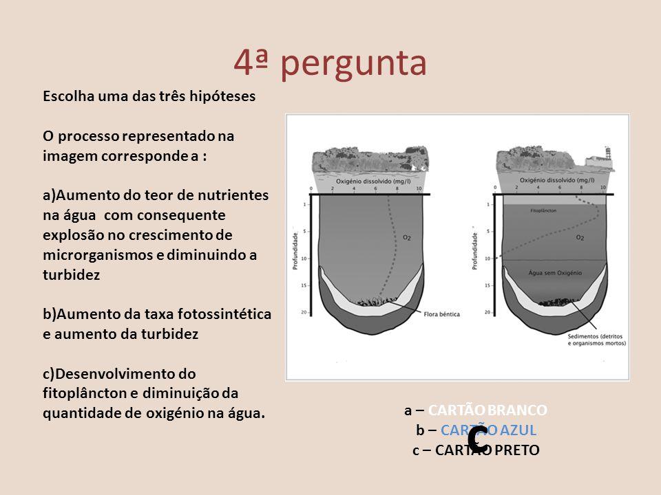 4ª pergunta Escolha uma das três hipóteses O processo representado na imagem corresponde a : a)Aumento do teor de nutrientes na água com consequente e
