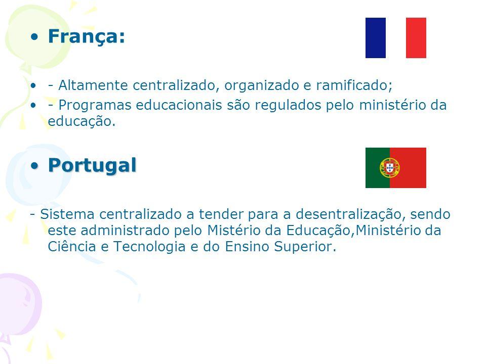 França: - Altamente centralizado, organizado e ramificado; - Programas educacionais são regulados pelo ministério da educação. PortugalPortugal - Sist