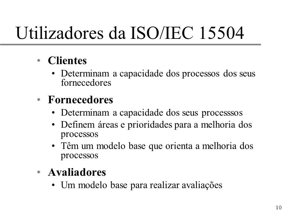 10 Utilizadores da ISO/IEC 15504 Clientes Determinam a capacidade dos processos dos seus fornecedores Fornecedores Determinam a capacidade dos seus pr