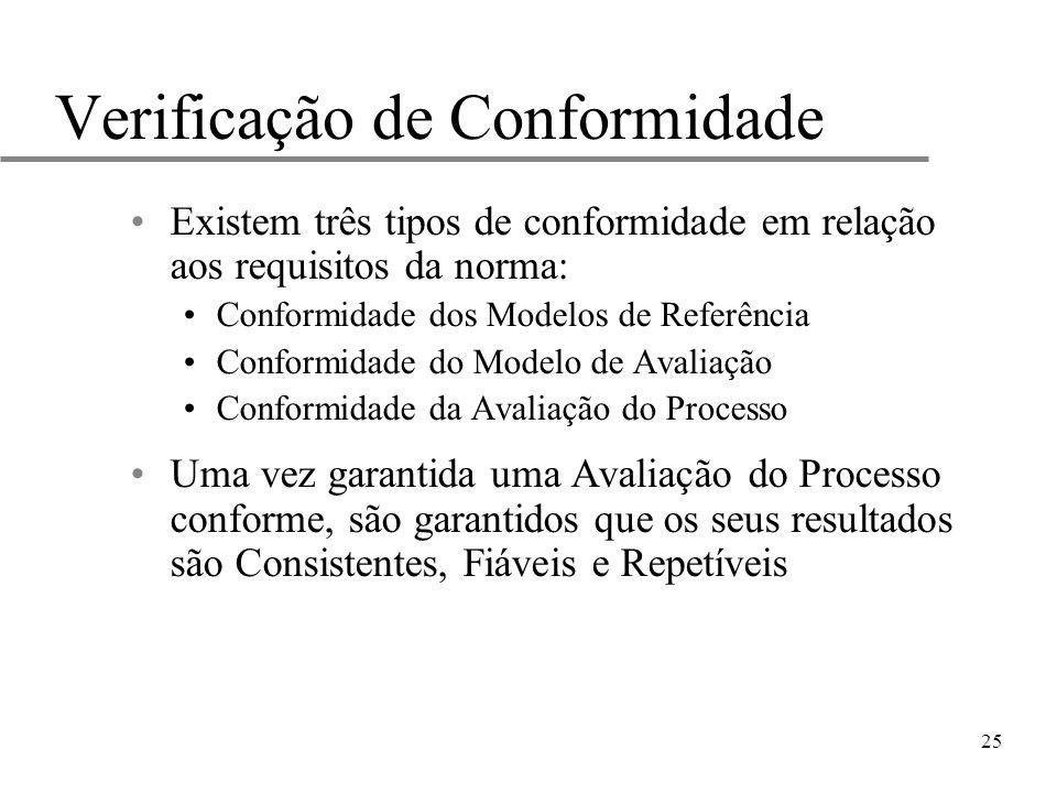 25 Verificação de Conformidade Existem três tipos de conformidade em relação aos requisitos da norma: Conformidade dos Modelos de Referência Conformid