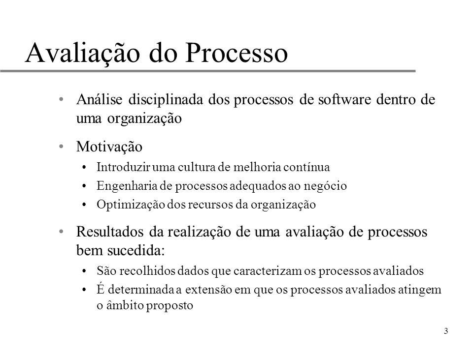 3 Avaliação do Processo Análise disciplinada dos processos de software dentro de uma organização Motivação Introduzir uma cultura de melhoria contínua