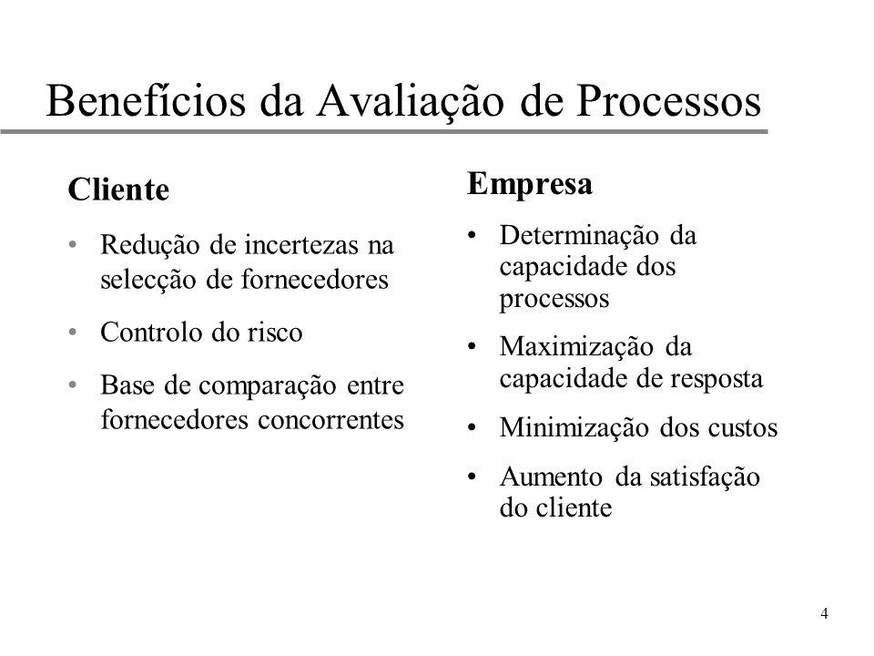 4 Benefícios da Avaliação de Processos Cliente Redução de incertezas na selecção de fornecedores Controlo do risco Base de comparação entre fornecedor