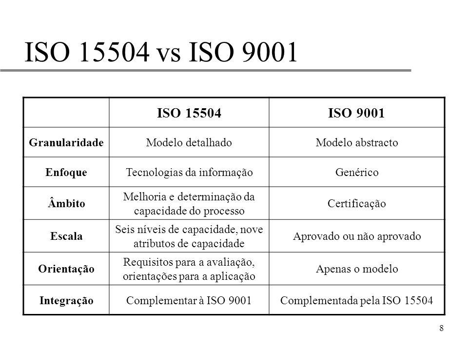 8 ISO 15504 vs ISO 9001 ISO 15504ISO 9001 GranularidadeModelo detalhadoModelo abstracto EnfoqueTecnologias da informaçãoGenérico Âmbito Melhoria e det