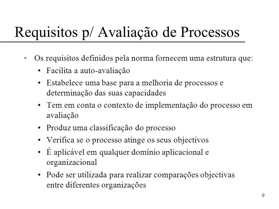 9 Requisitos p/ Avaliação de Processos Os requisitos definidos pela norma fornecem uma estrutura que: Facilita a auto-avaliação Estabelece uma base pa