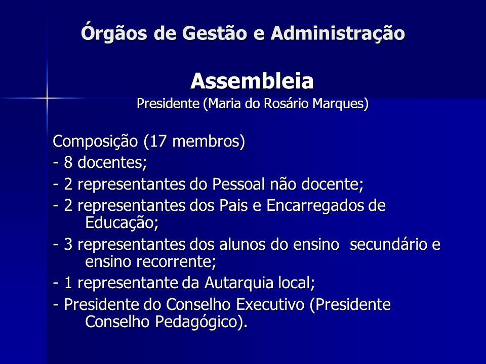 Órgãos de Gestão e Administração Assembleia Presidente (Maria do Rosário Marques) Composição (17 membros) - 8 docentes; - 2 representantes do Pessoal