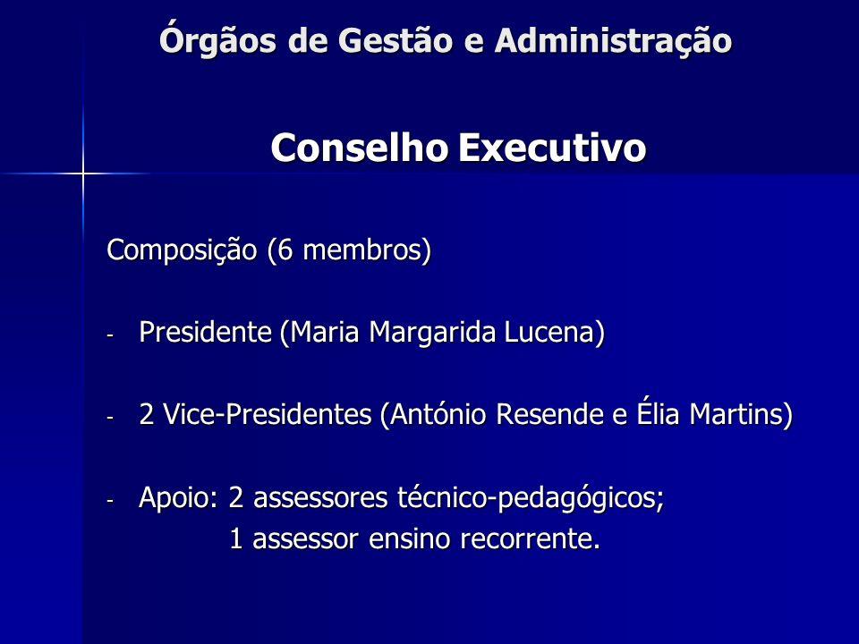 Órgãos de Gestão e Administração Conselho Executivo Conselho Executivo Composição (6 membros) - Presidente (Maria Margarida Lucena) - 2 Vice-President