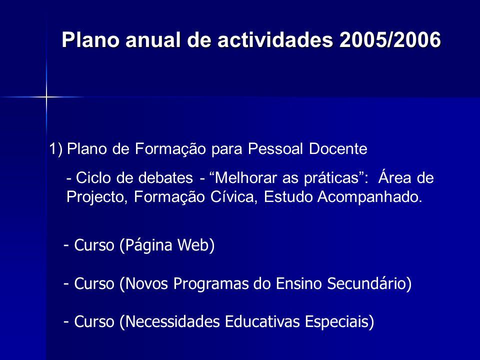 Plano anual de actividades 2005/2006 1) Plano de Formação para Pessoal Docente - Ciclo de debates - Melhorar as práticas: Área de Projecto, Formação C