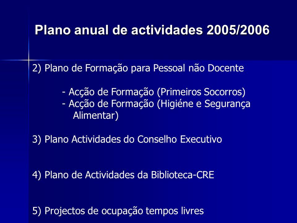 2) Plano de Formação para Pessoal não Docente - Acção de Formação (Primeiros Socorros) - Acção de Formação (Higiéne e Segurança Alimentar) 3) Plano Ac