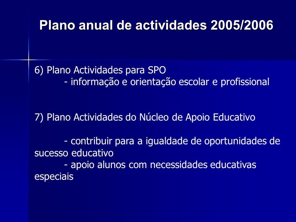 6) Plano Actividades para SPO - informação e orientação escolar e profissional 7) Plano Actividades do Núcleo de Apoio Educativo - contribuir para a i