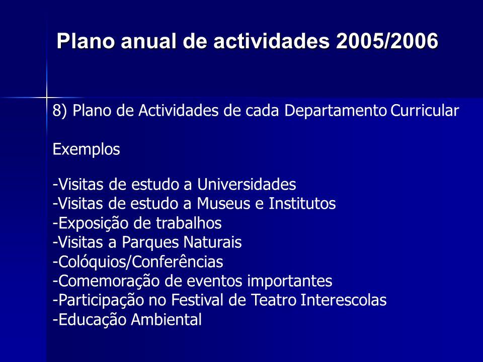 8) Plano de Actividades de cada Departamento Curricular Exemplos -Visitas de estudo a Universidades -Visitas de estudo a Museus e Institutos -Exposiçã