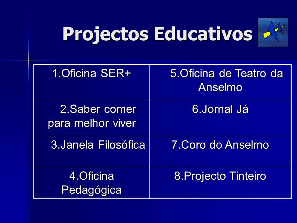 Projectos Educativos 1.Oficina SER+ 5.Oficina de Teatro da Anselmo 5.Oficina de Teatro da Anselmo 2.Saber comer para melhor viver 2.Saber comer para m