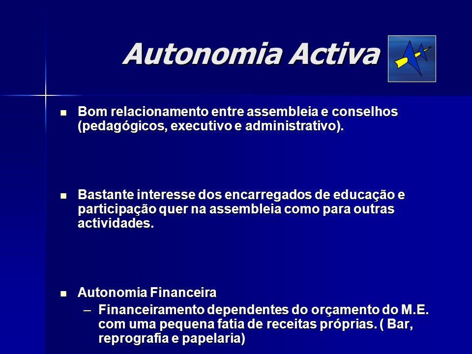 Autonomia Activa Bom relacionamento entre assembleia e conselhos (pedagógicos, executivo e administrativo). Bom relacionamento entre assembleia e cons