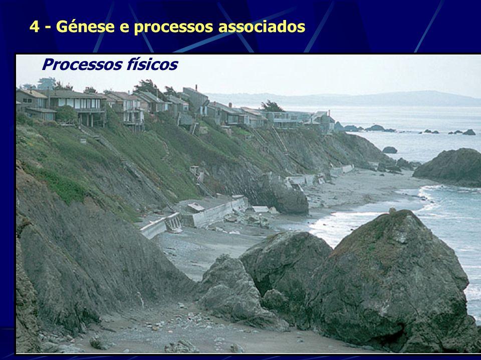 Processos físicos 4 - Génese e processos associados