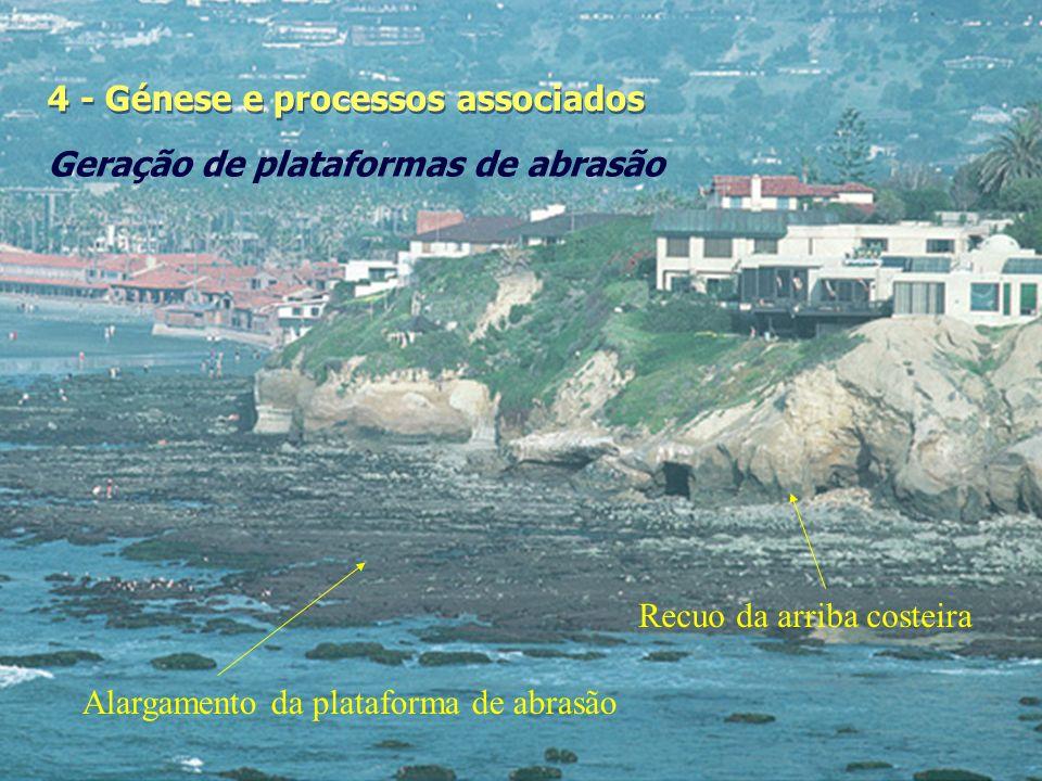 Recuo da arriba costeira Alargamento da plataforma de abrasão Geração de plataformas de abrasão 4 - Génese e processos associados