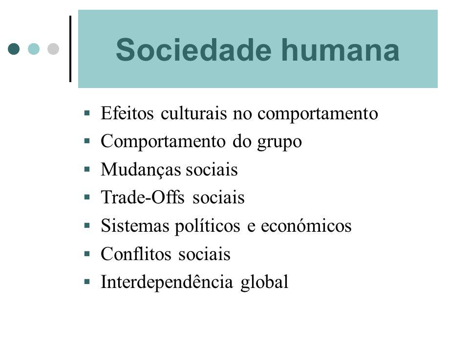 Sociedade humana Efeitos culturais no comportamento Comportamento do grupo Mudanças sociais Trade-Offs sociais Sistemas políticos e económicos Conflit
